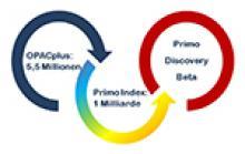 Logobild für den Primo-Discovery-Service